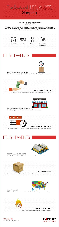 LTL FTL CTA-small.jpg